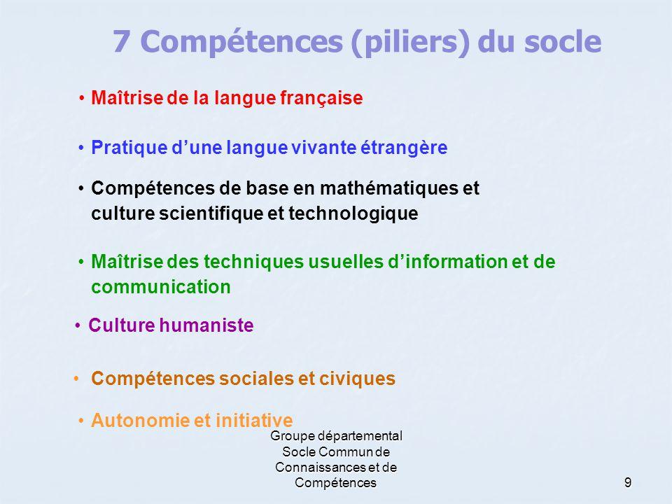 7 Compétences (piliers) du socle