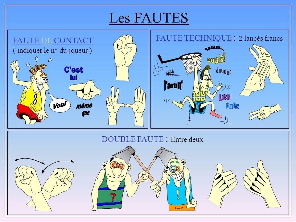 Les FAUTES FAUTE TECHNIQUE : 2 lancés francs FAUTE DE CONTACT