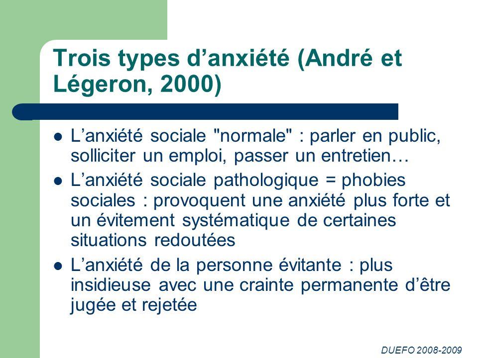 Trois types d'anxiété (André et Légeron, 2000)