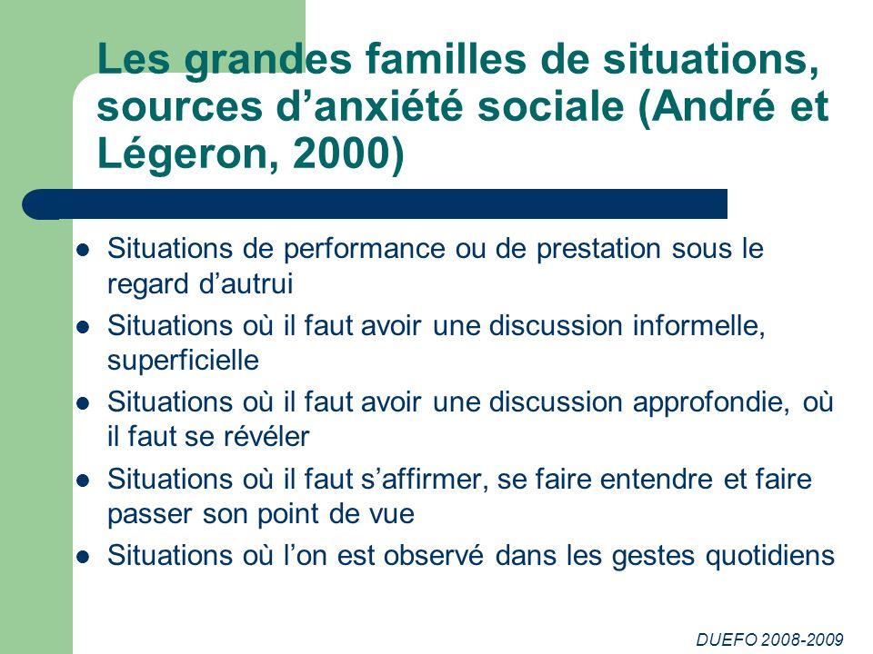 Les grandes familles de situations, sources d'anxiété sociale (André et Légeron, 2000)