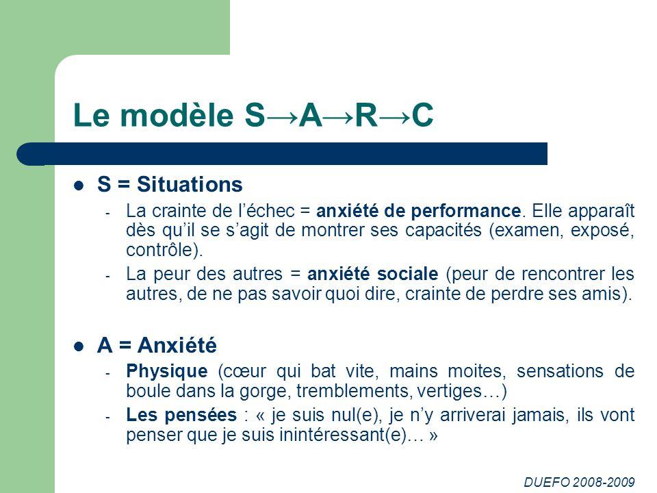 Le modèle S→A→R→C S = Situations A = Anxiété