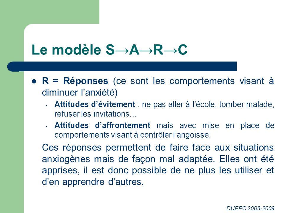 Le modèle S→A→R→C R = Réponses (ce sont les comportements visant à diminuer l'anxiété)