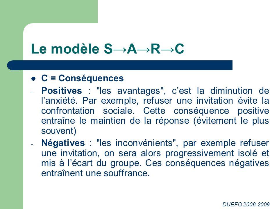 Le modèle S→A→R→C C = Conséquences
