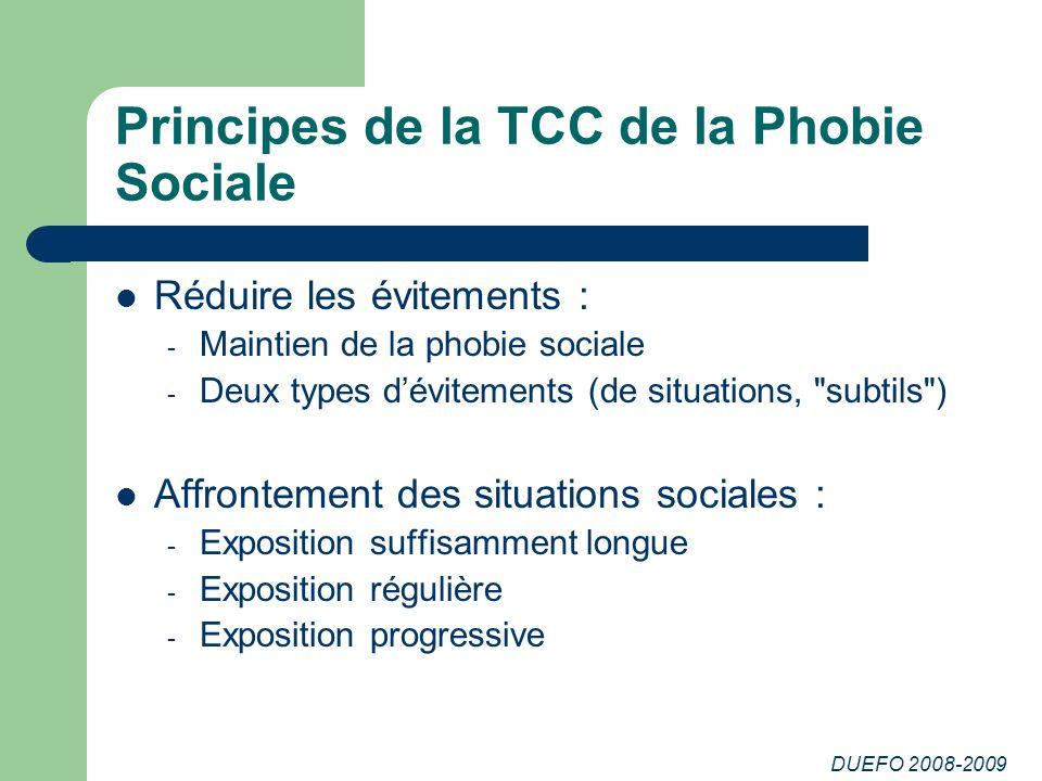 Principes de la TCC de la Phobie Sociale