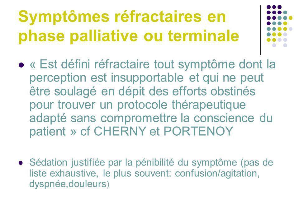 Symptômes réfractaires en phase palliative ou terminale