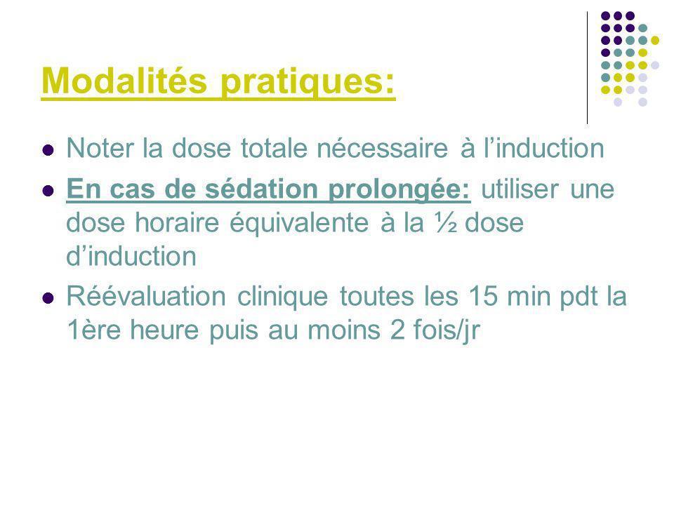 Modalités pratiques: Noter la dose totale nécessaire à l'induction