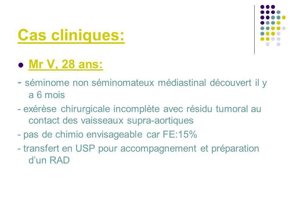 Cas cliniques: Mr V, 28 ans: