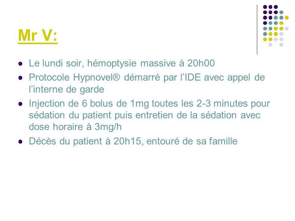 Mr V: Le lundi soir, hémoptysie massive à 20h00
