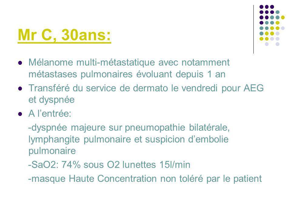 Mr C, 30ans: Mélanome multi-métastatique avec notamment métastases pulmonaires évoluant depuis 1 an.