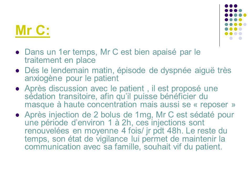 Mr C: Dans un 1er temps, Mr C est bien apaisé par le traitement en place.