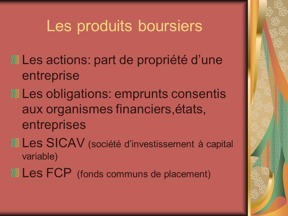 Les produits boursiers