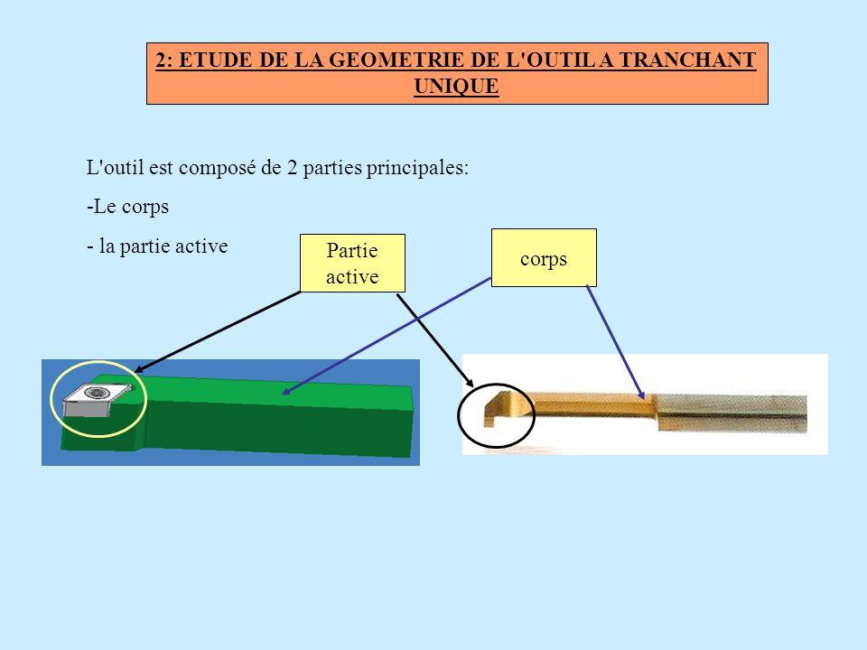 2: ETUDE DE LA GEOMETRIE DE L OUTIL A TRANCHANT UNIQUE