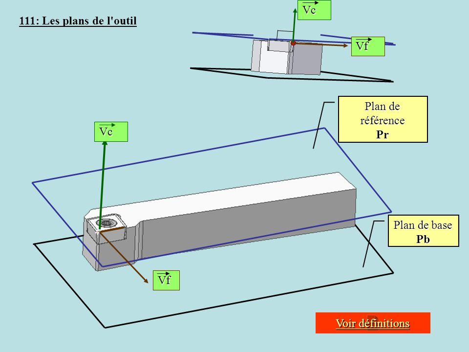 Vc 111: Les plans de l outil Vf Plan de référence Pr Vc Plan de base Pb Vf Voir définitions