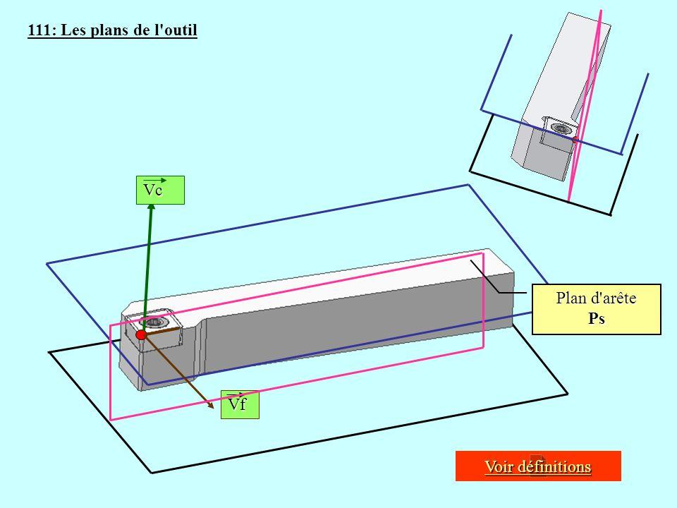 111: Les plans de l outil Vc Plan d arête Ps Vf Voir définitions