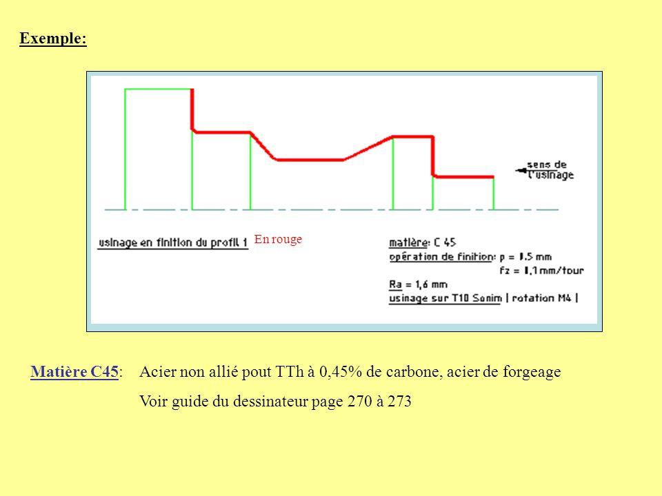 Acier non allié pout TTh à 0,45% de carbone, acier de forgeage