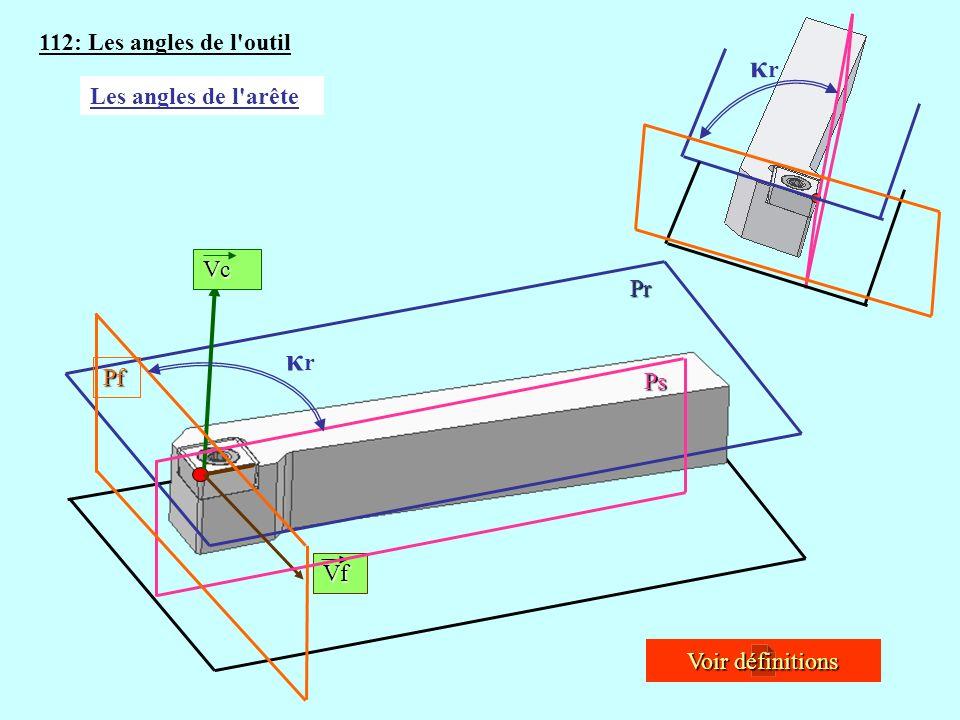 κr κr 112: Les angles de l outil Les angles de l arête Vc Pr Pf Ps Vf