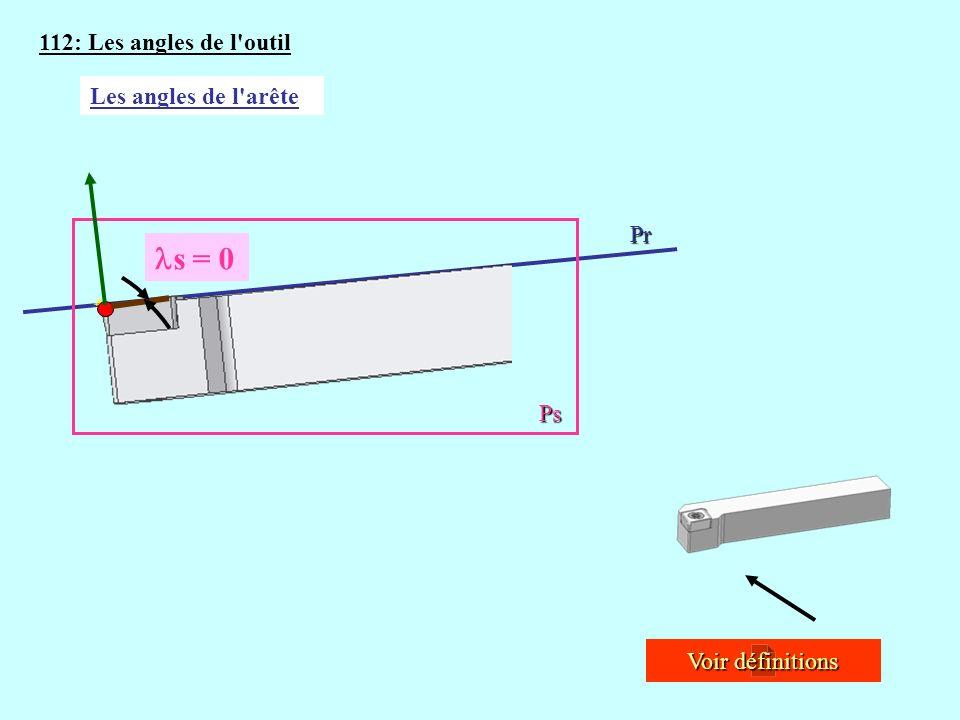 s = 0 112: Les angles de l outil Les angles de l arête Pr Ps