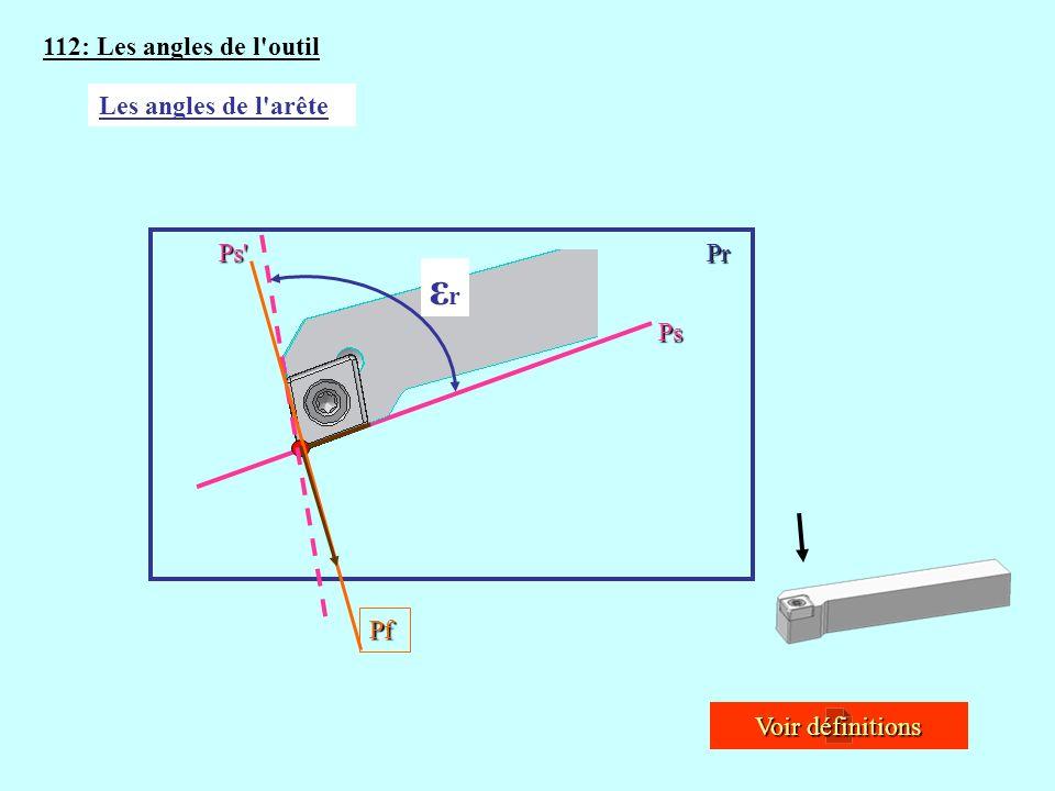 εr 112: Les angles de l outil Les angles de l arête Ps Pr Ps Pf