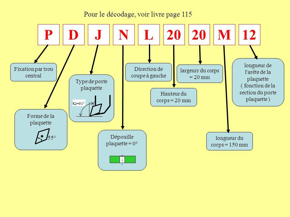 P D J N L 20 M 12 Pour le décodage, voir livre page 115