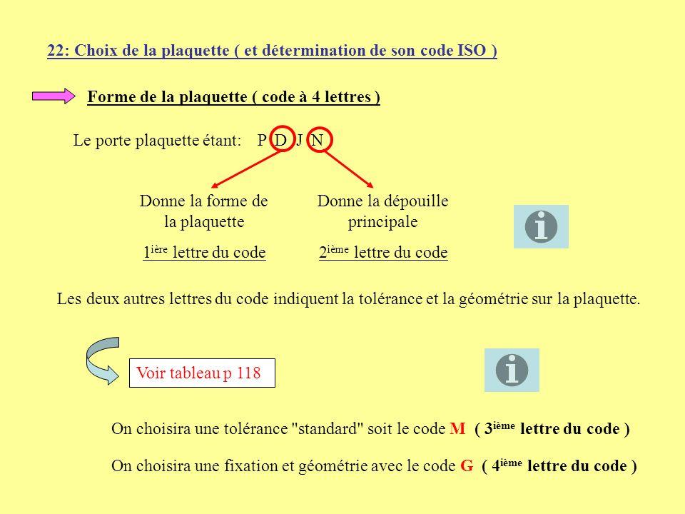 22: Choix de la plaquette ( et détermination de son code ISO )
