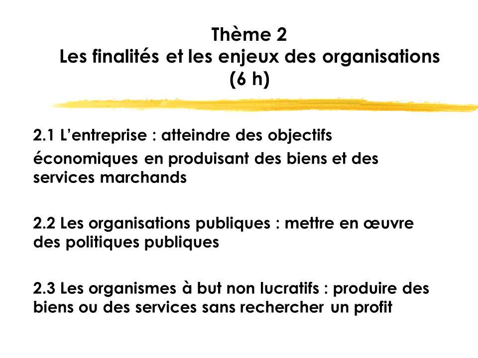 Thème 2 Les finalités et les enjeux des organisations (6 h)