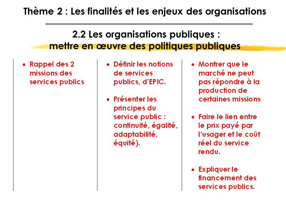 Thème 2 : Les finalités et les enjeux des organisations 2