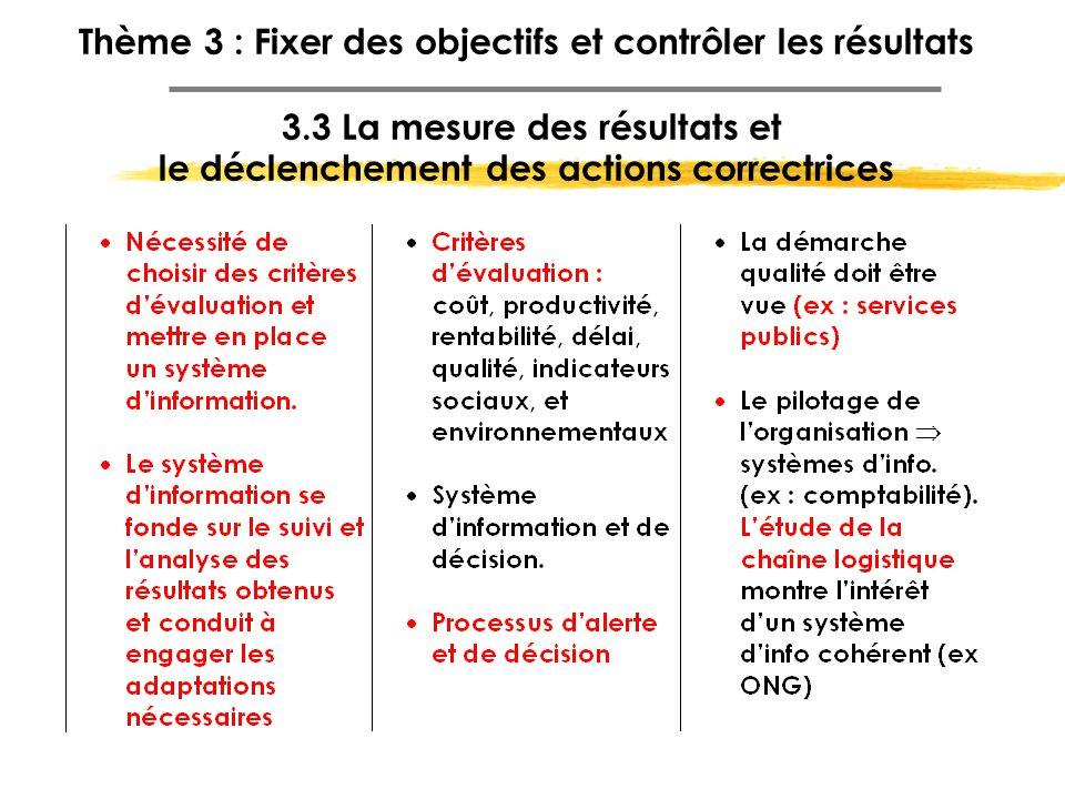 Thème 3 : Fixer des objectifs et contrôler les résultats 3