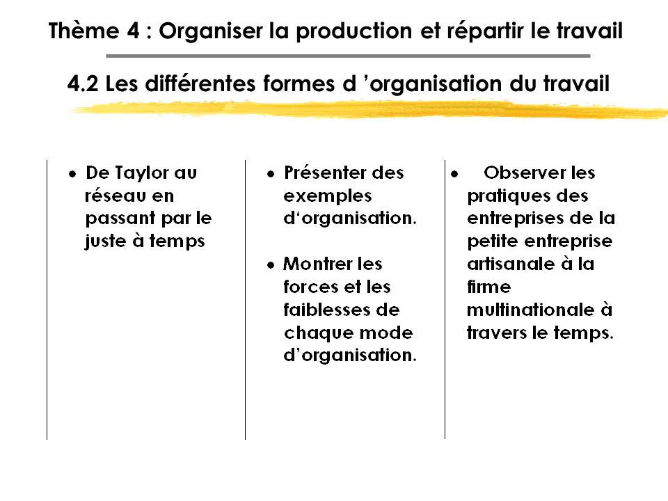 Thème 4 : Organiser la production et répartir le travail 4