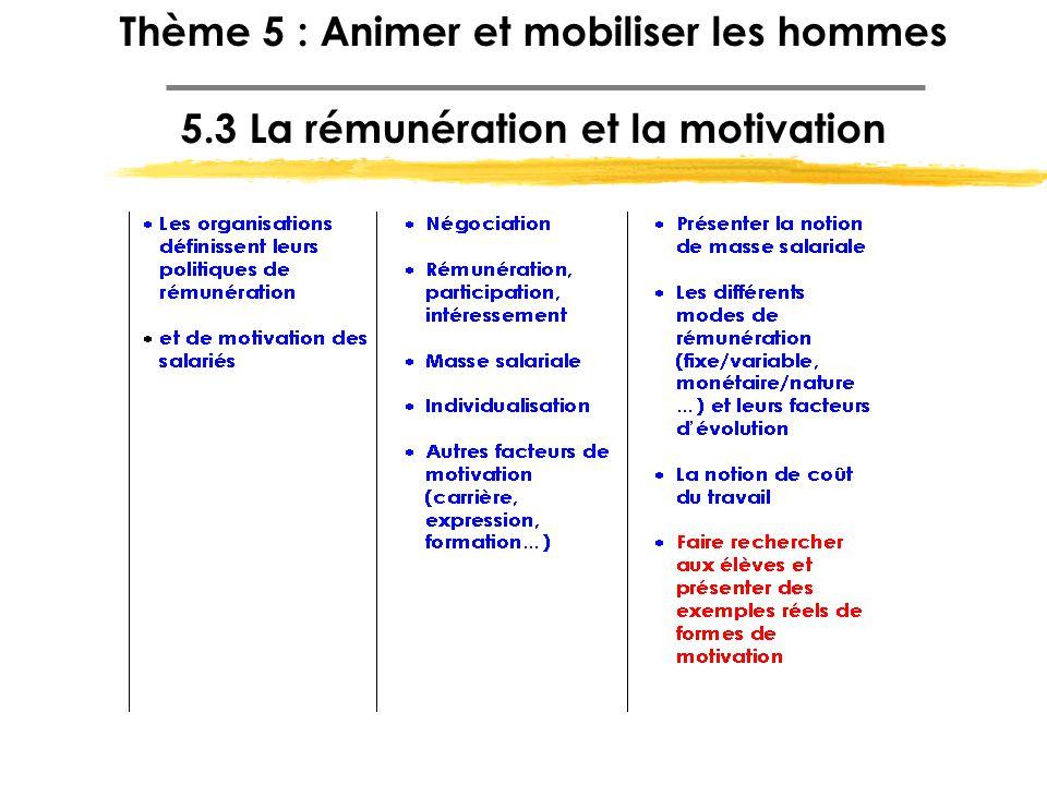 Thème 5 : Animer et mobiliser les hommes 5