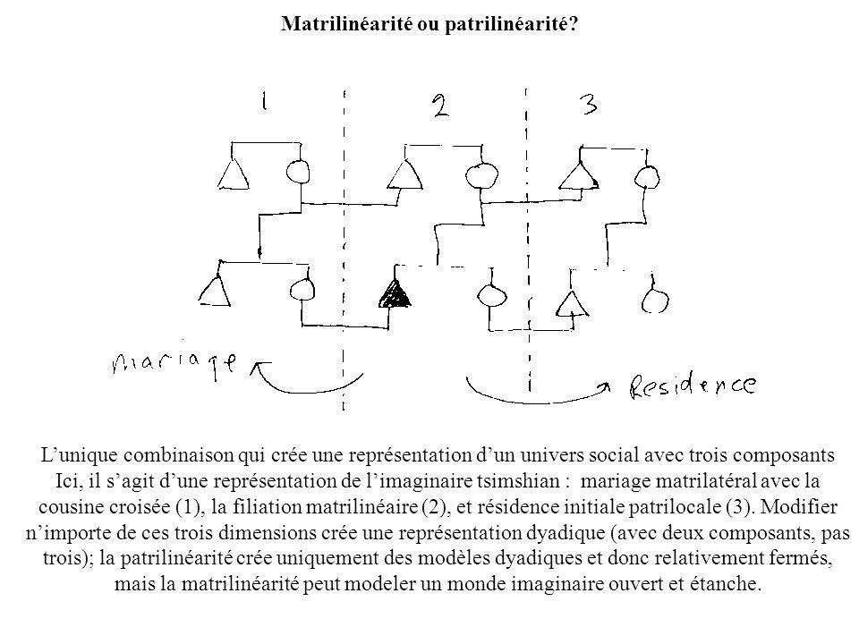 Matrilinéarité ou patrilinéarité