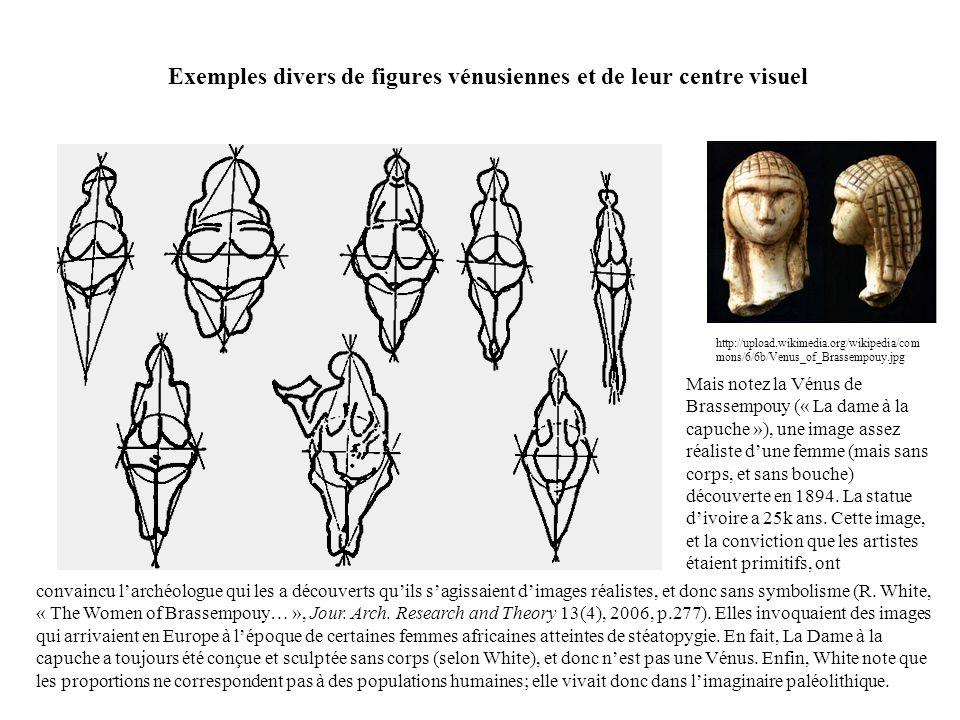 Exemples divers de figures vénusiennes et de leur centre visuel