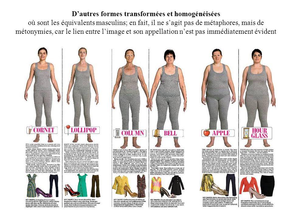 D'autres formes transformées et homogénéisées où sont les équivalents masculins; en fait, il ne s'agit pas de métaphores, mais de métonymies, car le lien entre l'image et son appellation n'est pas immédiatement évident