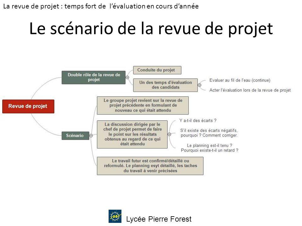 Le scénario de la revue de projet