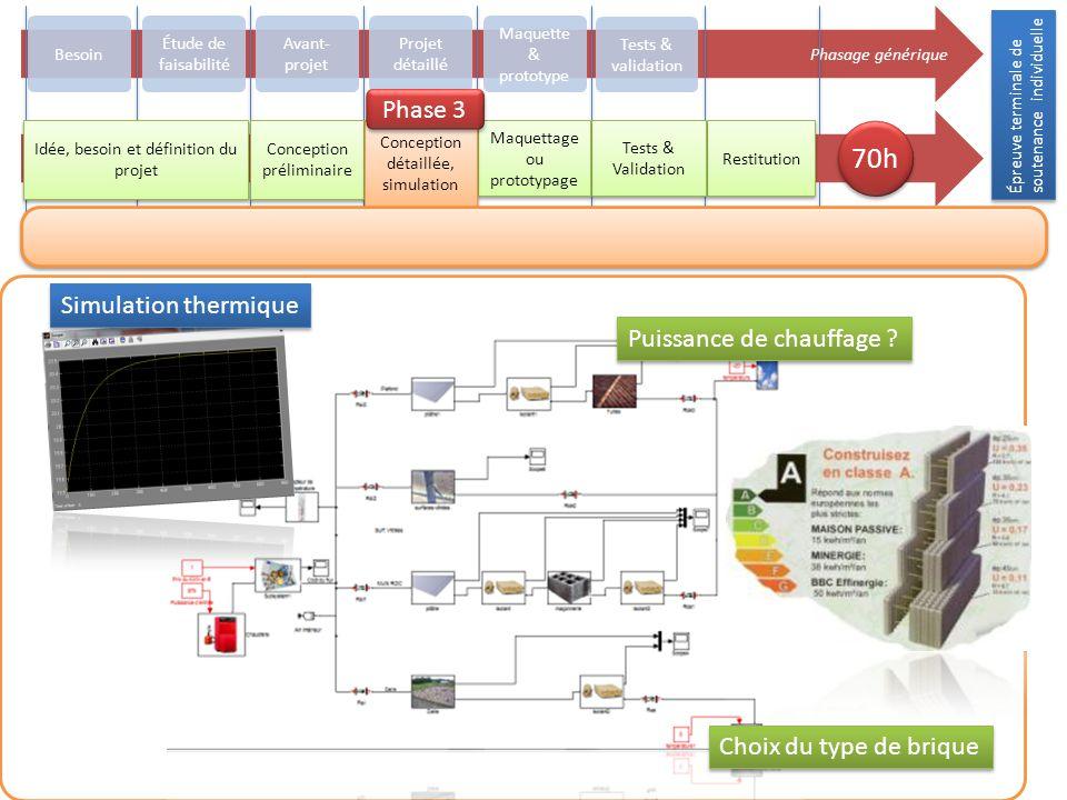 70h Phase 3 Simulation thermique Puissance de chauffage