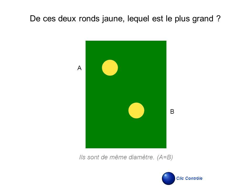 Ils sont de même diamètre. (A=B)