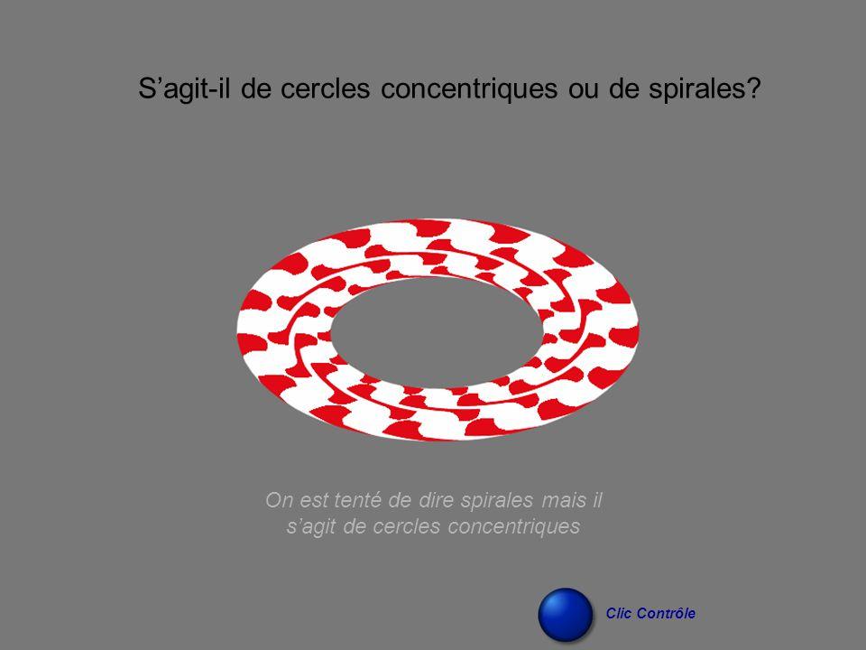 S'agit-il de cercles concentriques ou de spirales