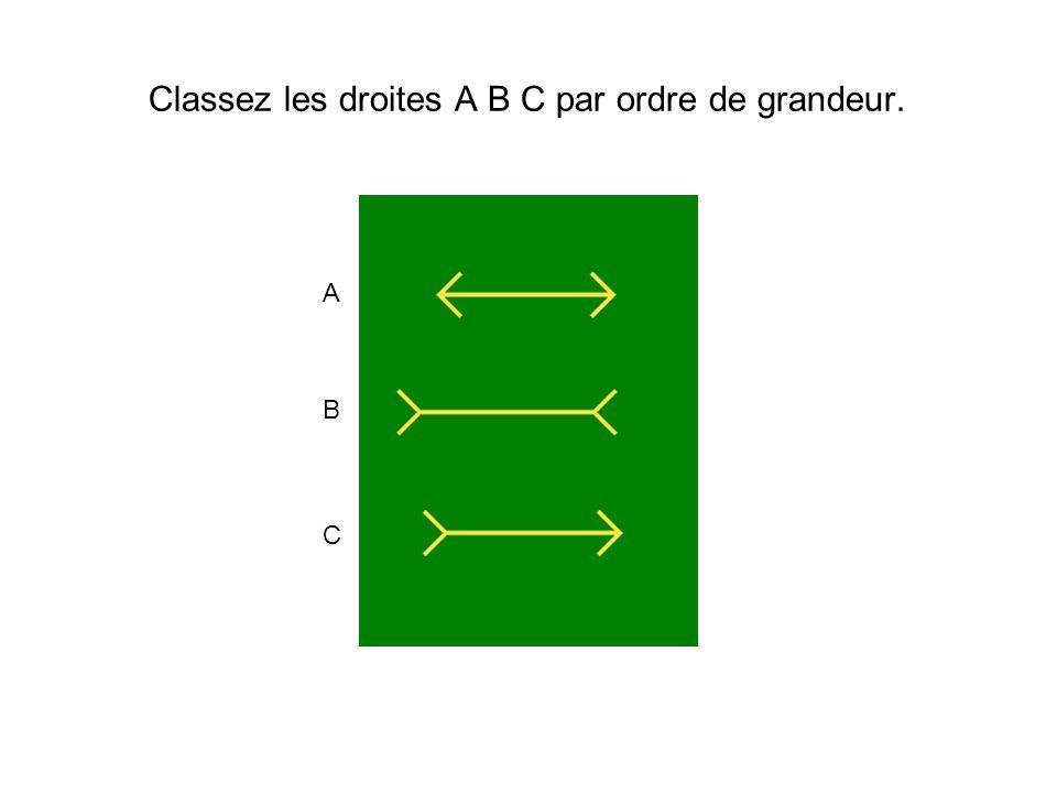 Classez les droites A B C par ordre de grandeur.
