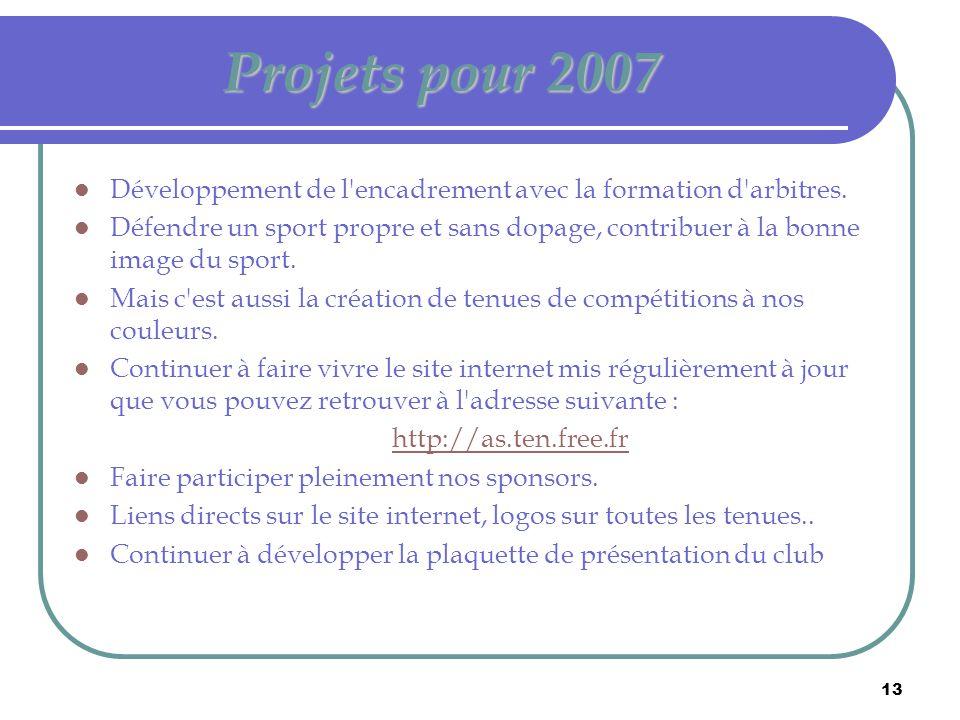 Projets pour 2007 Développement de l encadrement avec la formation d arbitres.