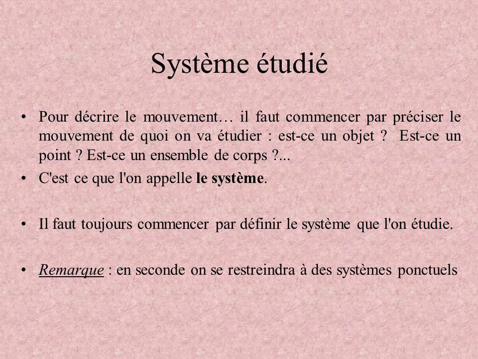 Système étudié