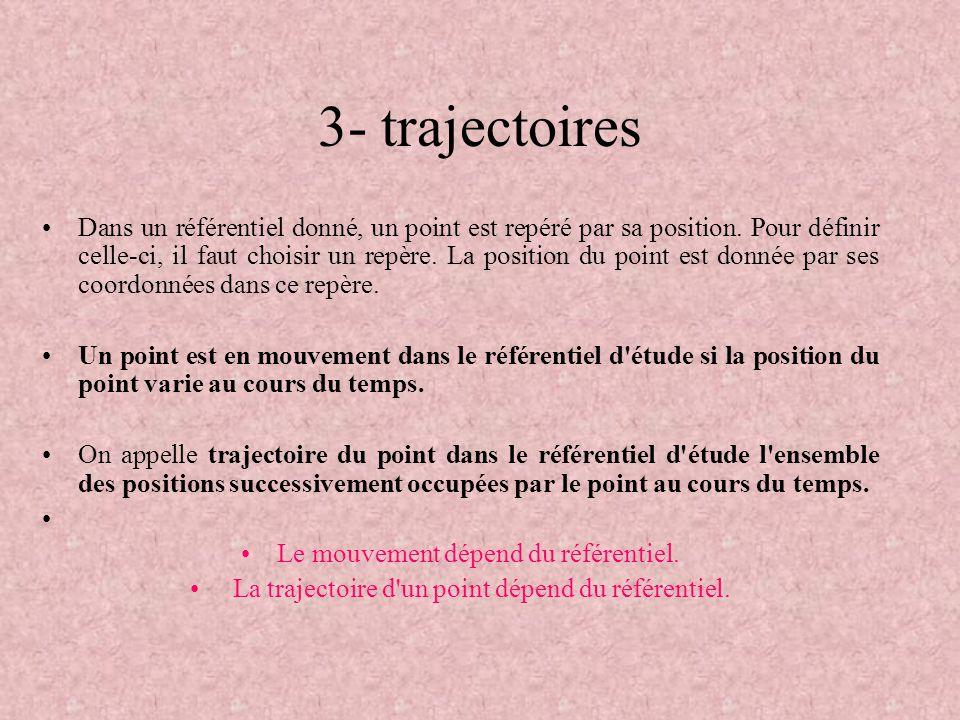 3- trajectoires