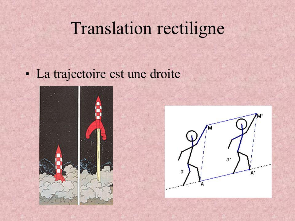 Translation rectiligne