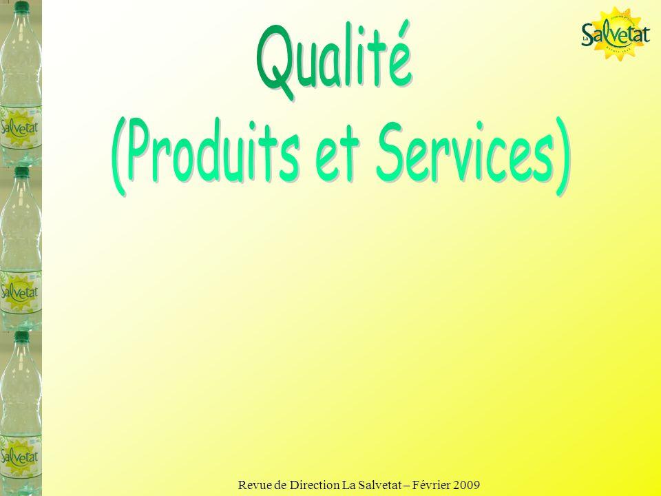 (Produits et Services)