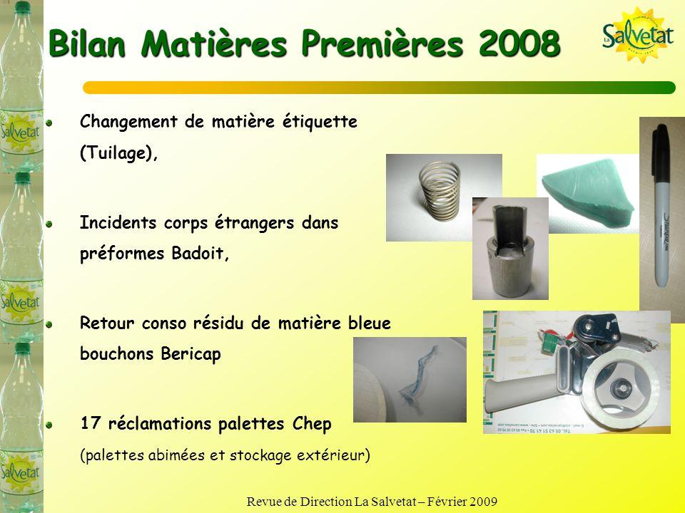 Bilan Matières Premières 2008