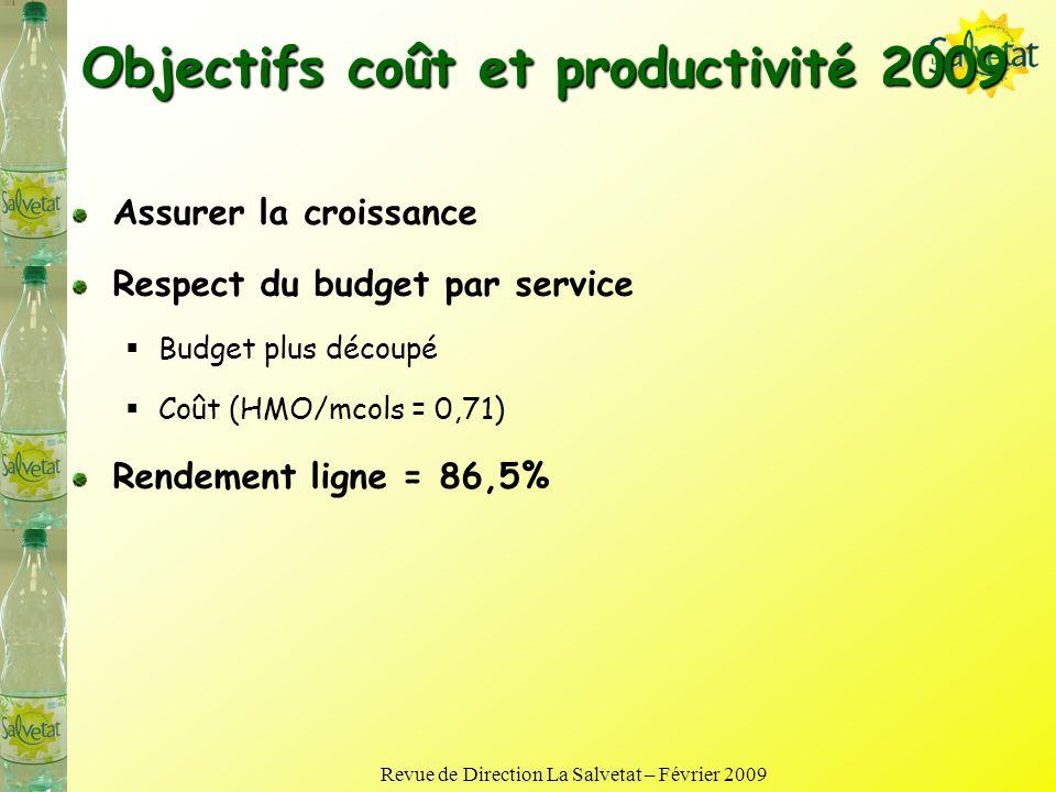 Objectifs coût et productivité 2009