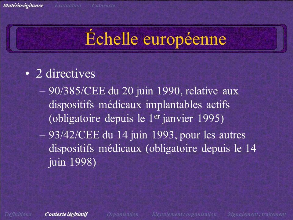 Échelle européenne 2 directives