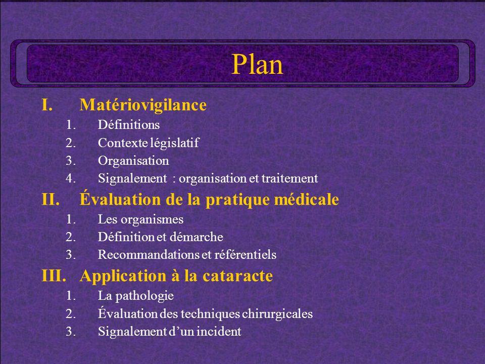 Plan Matériovigilance Évaluation de la pratique médicale