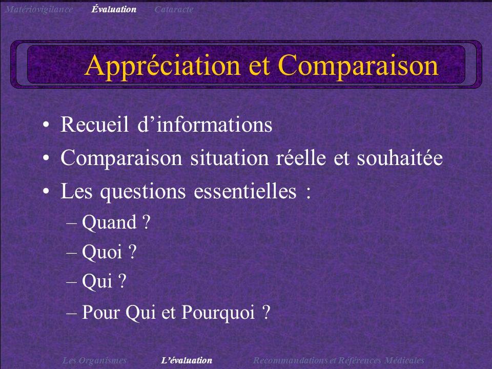 Appréciation et Comparaison