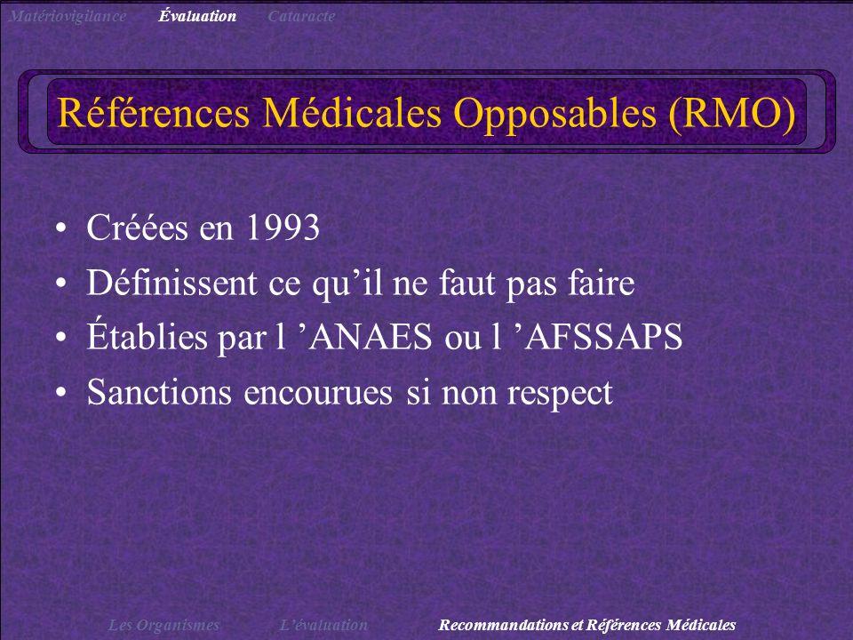 Références Médicales Opposables (RMO)