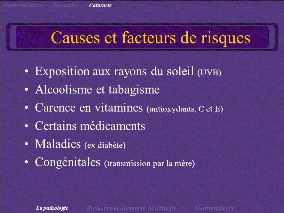 Causes et facteurs de risques