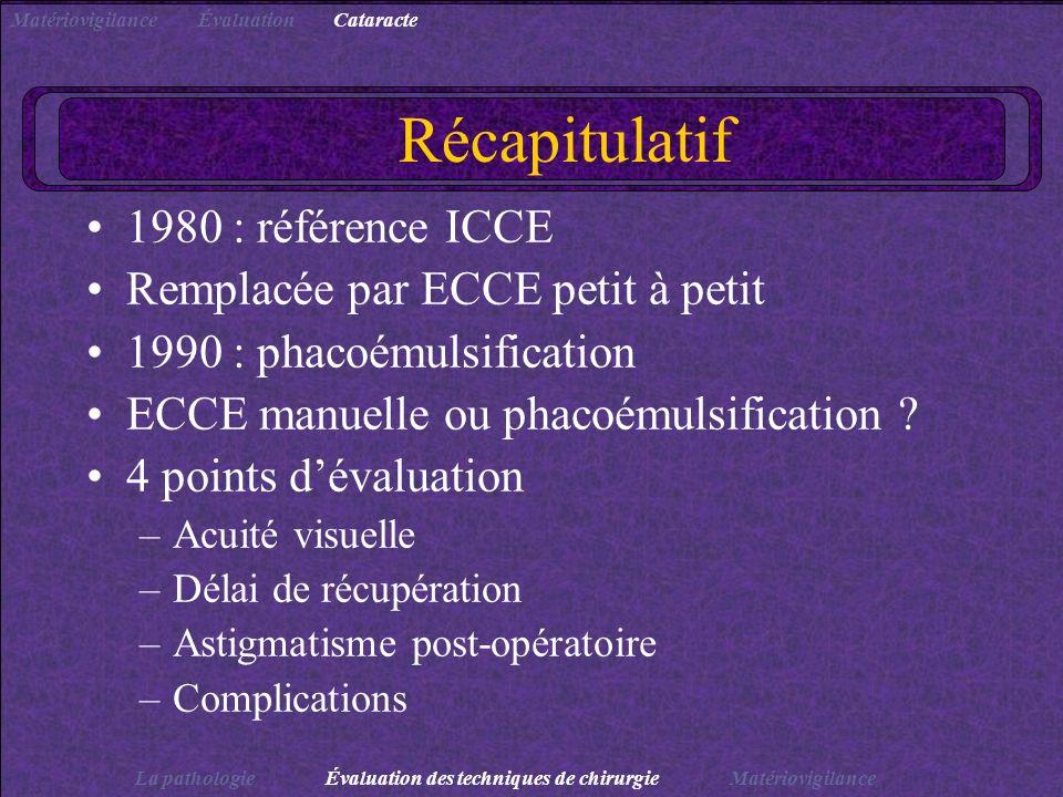 Récapitulatif 1980 : référence ICCE Remplacée par ECCE petit à petit
